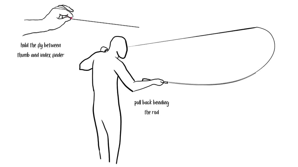 bow and arrow cast